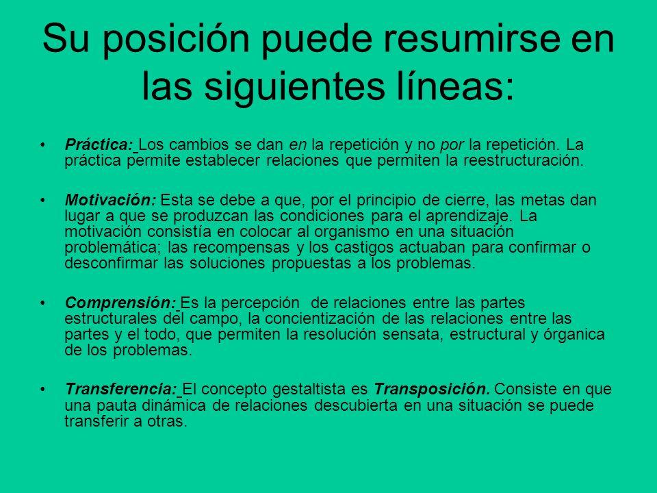Su posición puede resumirse en las siguientes líneas: Práctica: Los cambios se dan en la repetición y no por la repetición. La práctica permite establ