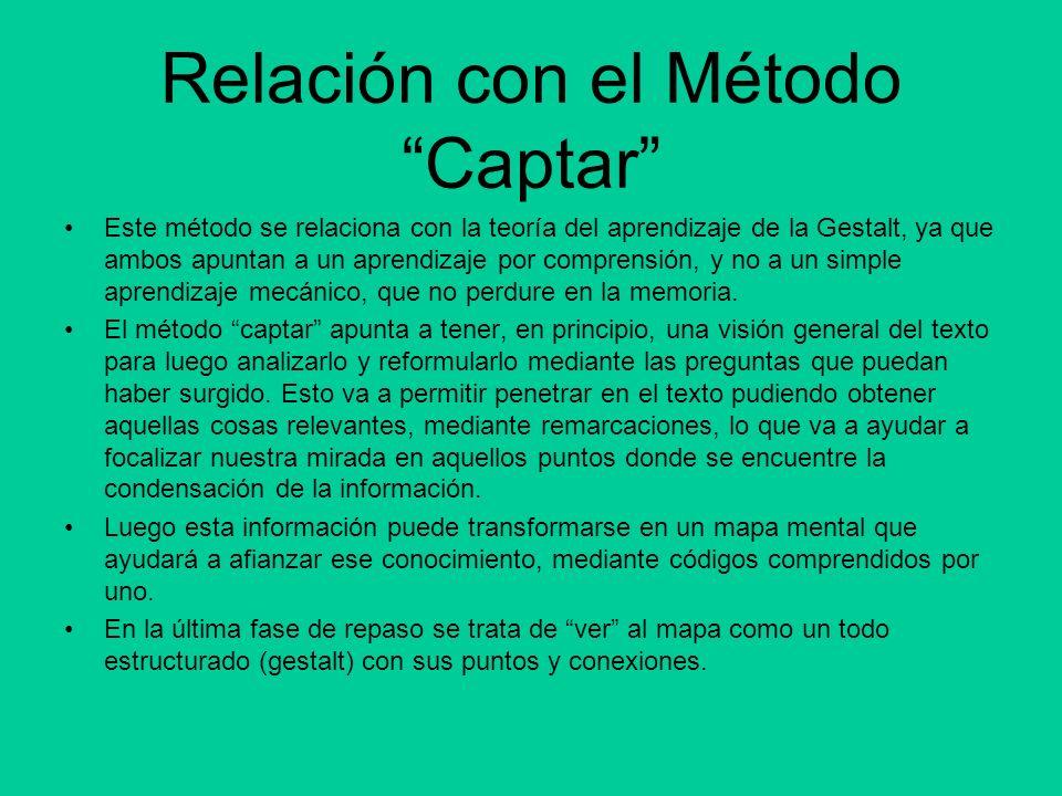 Relación con el Método Captar Este método se relaciona con la teoría del aprendizaje de la Gestalt, ya que ambos apuntan a un aprendizaje por comprens