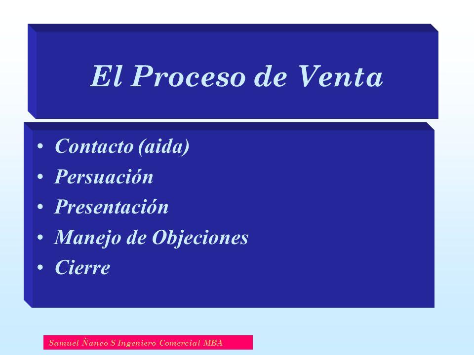 El Proceso de Venta Contacto (aida) Persuación Presentación Manejo de Objeciones Cierre Samuel Ñanco S Ingeniero Comercial MBA
