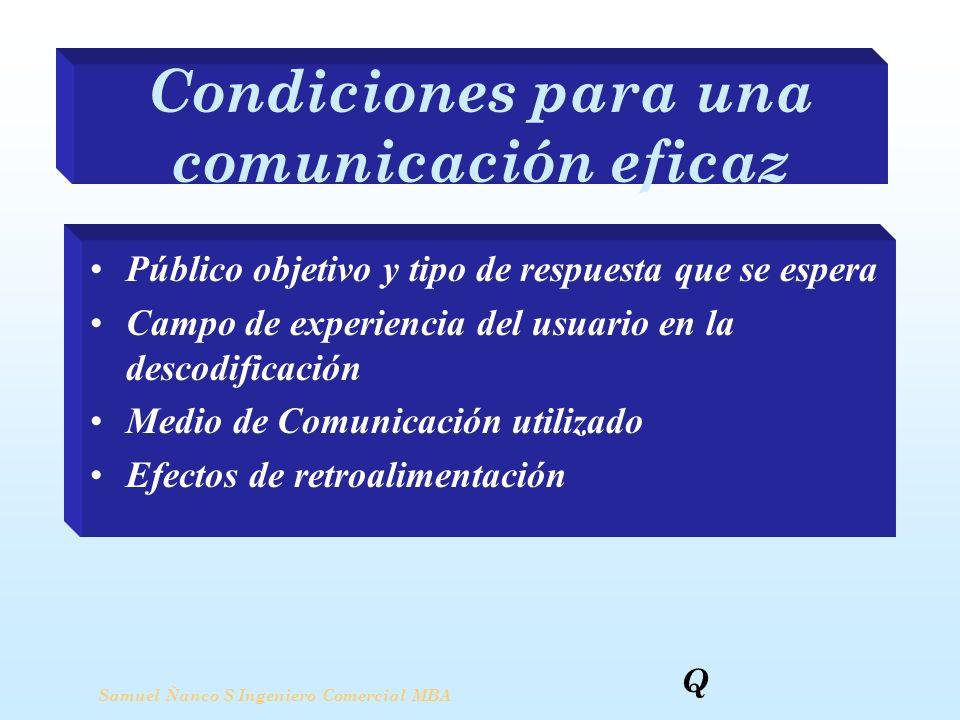 Condiciones para una comunicación eficaz Público objetivo y tipo de respuesta que se espera Campo de experiencia del usuario en la descodificación Med