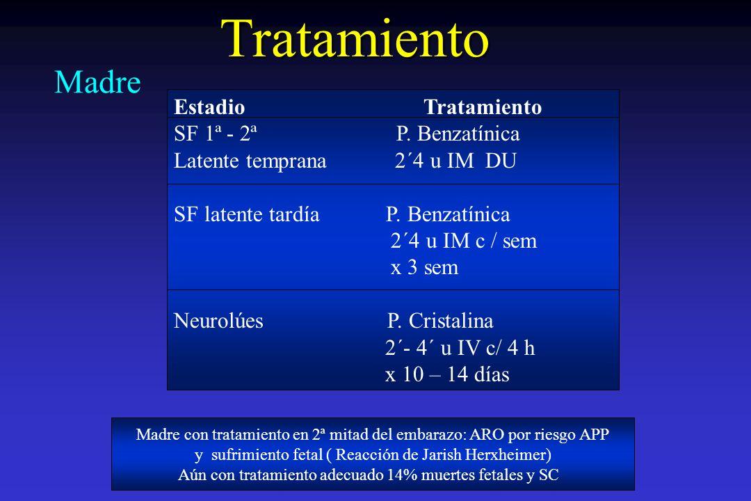 Tratamiento Madre Estadio Tratamiento SF 1ª - 2ª P. Benzatínica Latente temprana 2´4 u IM DU SF latente tardía P. Benzatínica 2´4 u IM c / sem x 3 sem