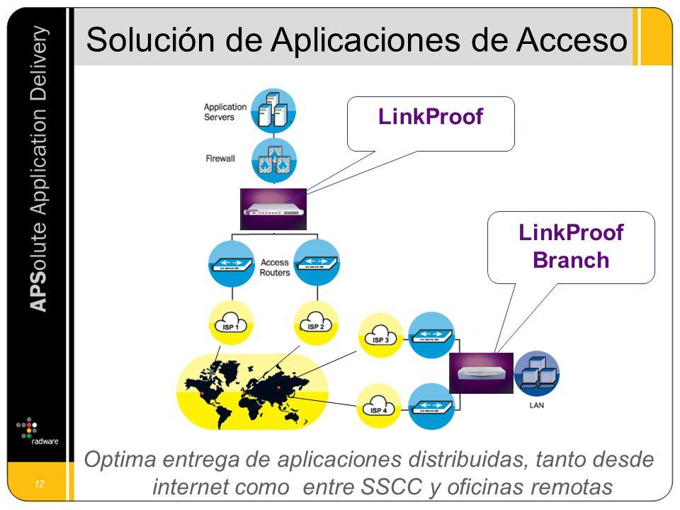 12 Solución de Aplicaciones de Acceso LinkProof Branch LinkProof Optima entrega de aplicaciones distribuidas, tanto desde internet como entre SSCC y o