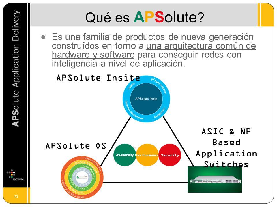 13 Qué es APSolute ? AvailabilityPerformanceSecurity Es una familia de productos de nueva generación construídos en torno a una arquitectura común de