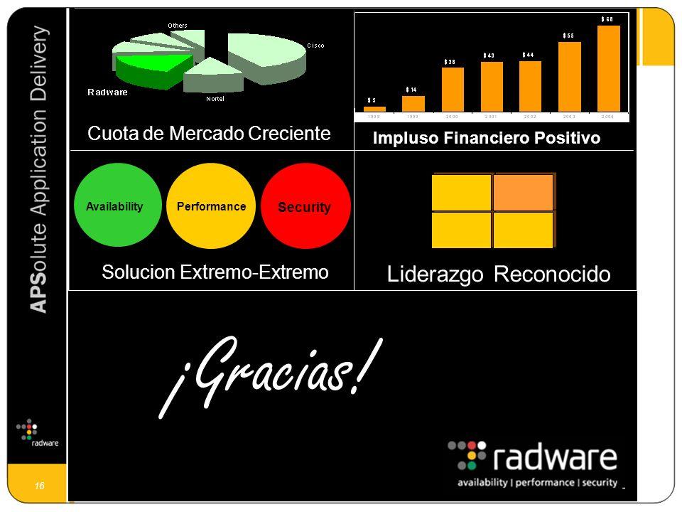16 Cuota de Mercado Creciente Solucion Extremo-Extremo Liderazgo Reconocido Impluso Financiero Positivo AvailabilityPerformance Security ¡Gracias!