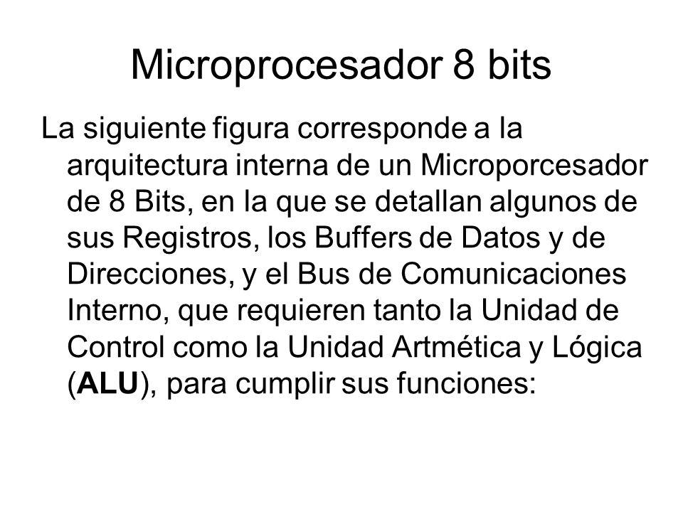 Microprocesador 8 bits La siguiente figura corresponde a la arquitectura interna de un Microporcesador de 8 Bits, en la que se detallan algunos de sus