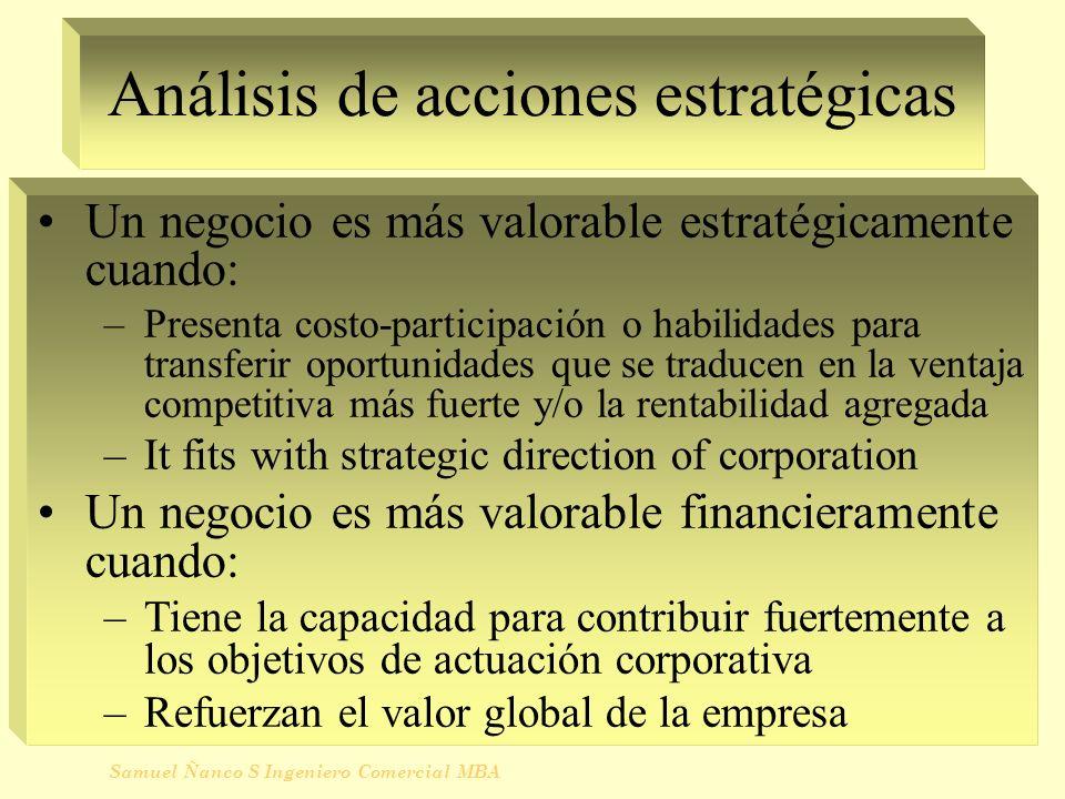 Análisis de acciones estratégicas Un negocio es más valorable estratégicamente cuando: –Presenta costo-participación o habilidades para transferir opo