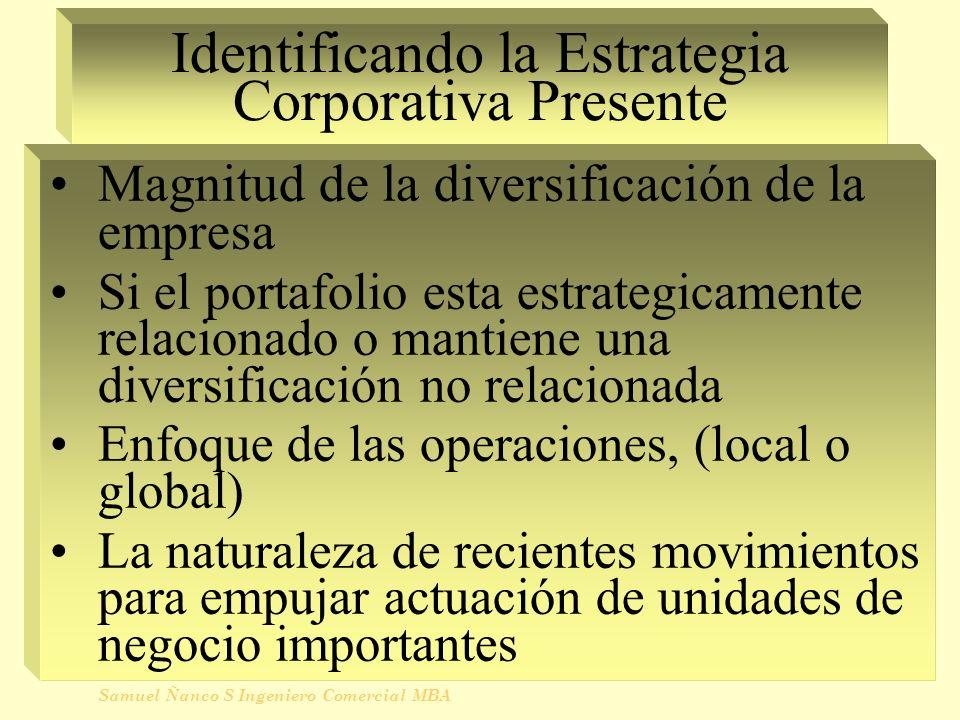 Identificando la Estrategia Corporativa Presente Magnitud de la diversificación de la empresa Si el portafolio esta estrategicamente relacionado o man