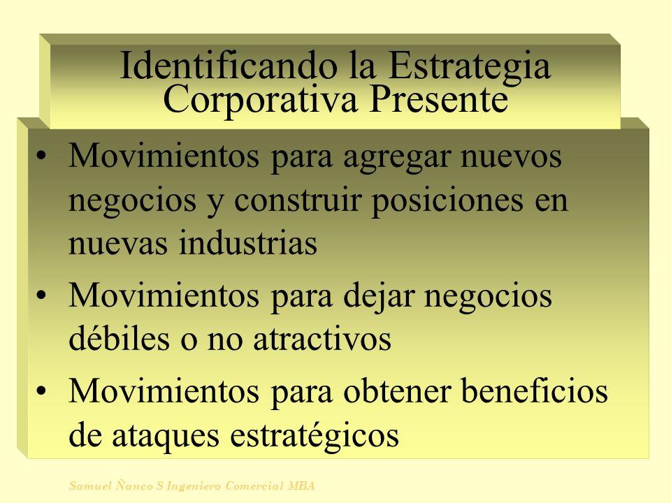 Movimientos para agregar nuevos negocios y construir posiciones en nuevas industrias Movimientos para dejar negocios débiles o no atractivos Movimient