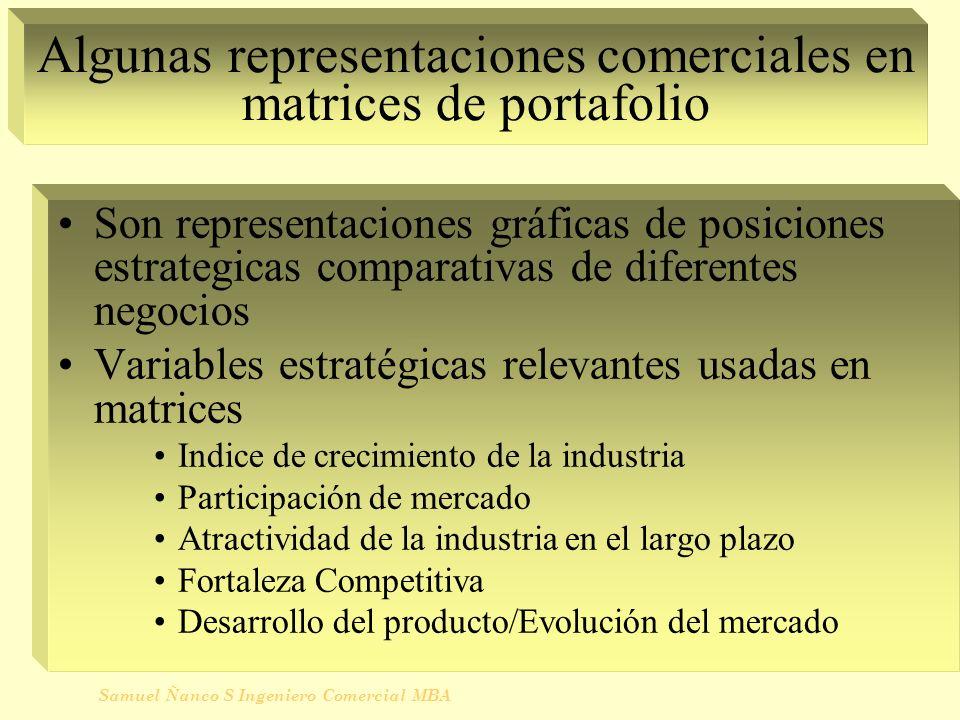 Algunas representaciones comerciales en matrices de portafolio Son representaciones gráficas de posiciones estrategicas comparativas de diferentes neg