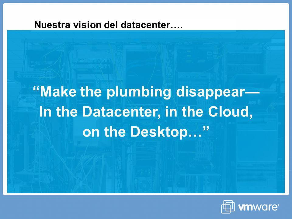 Unified Access View Composer Resumen del VMware View 3 View Manager Clients Offline Desktop