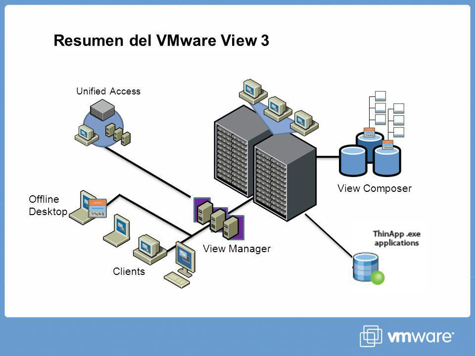 Unified Access View Composer Resumen del VMware View 3 View Manager Clients Offline Desktop