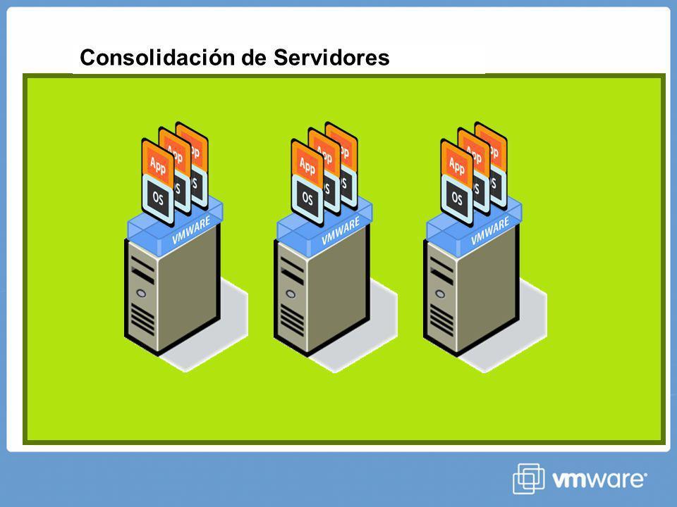Fuente: IDC Server Tracker La infraestructura virtual 30 millones de servidores x86 actualmente en los CPDs Porcentaje de utilización = 5 -10%
