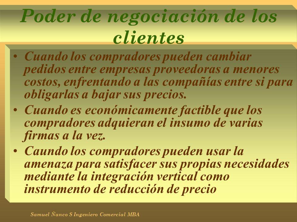 Poder de negociación de los clientes Cuando los compradores pueden cambiar pedidos entre empresas proveedoras a menores costos, enfrentando a las comp
