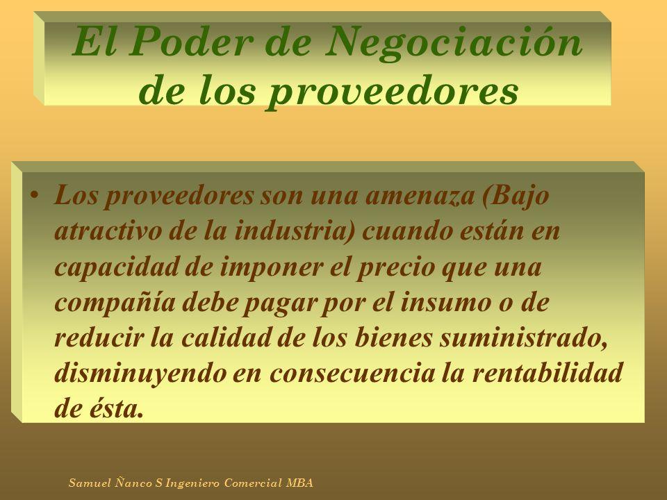 El Poder de Negociación de los proveedores Los proveedores son una amenaza (Bajo atractivo de la industria) cuando están en capacidad de imponer el pr