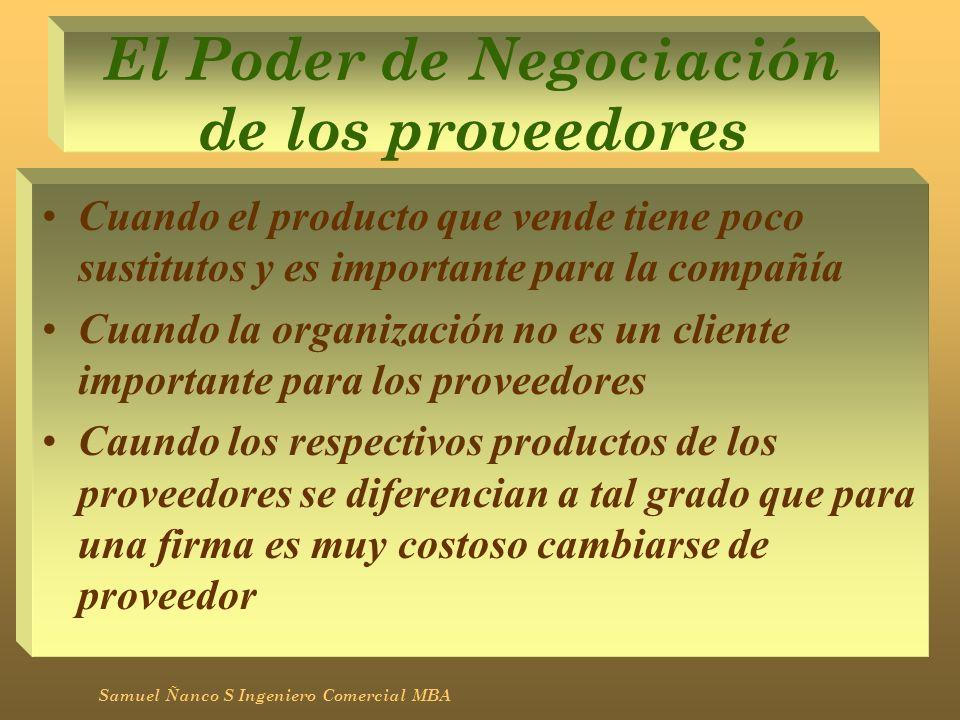 El Poder de Negociación de los proveedores Cuando el producto que vende tiene poco sustitutos y es importante para la compañía Cuando la organización