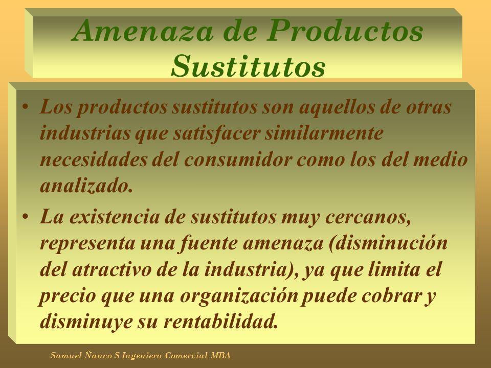 Amenaza de Productos Sustitutos Los productos sustitutos son aquellos de otras industrias que satisfacer similarmente necesidades del consumidor como