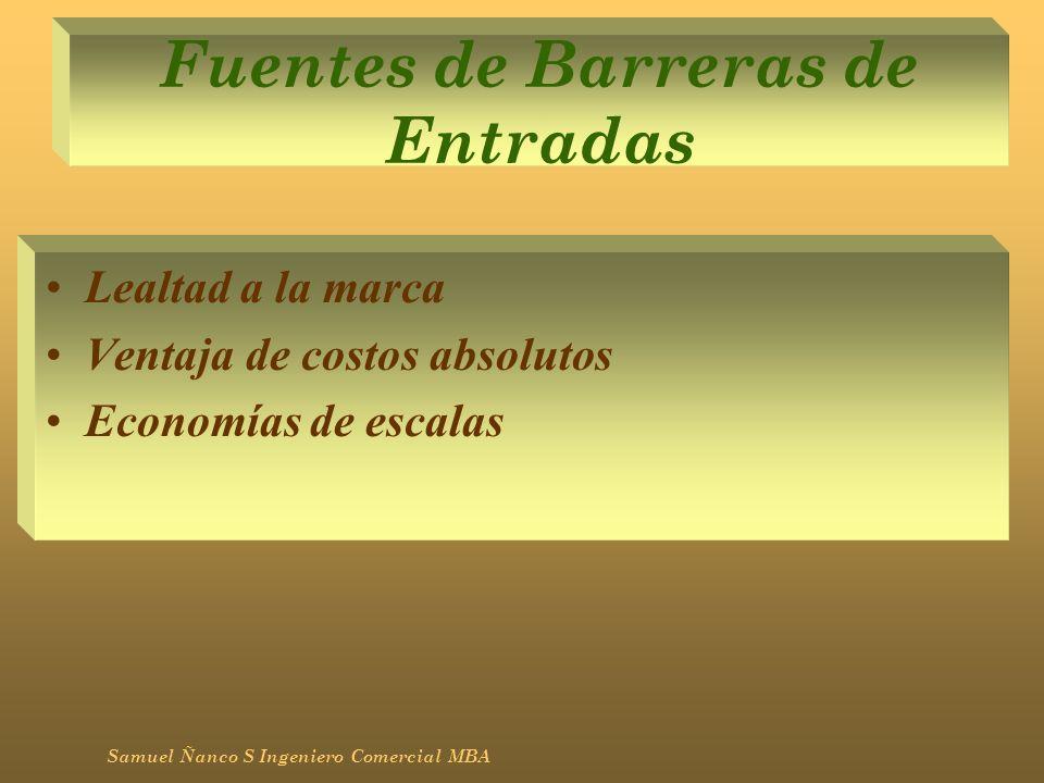 Fuentes de Barreras de Entradas Lealtad a la marca Ventaja de costos absolutos Economías de escalas Samuel Ñanco S Ingeniero Comercial MBA