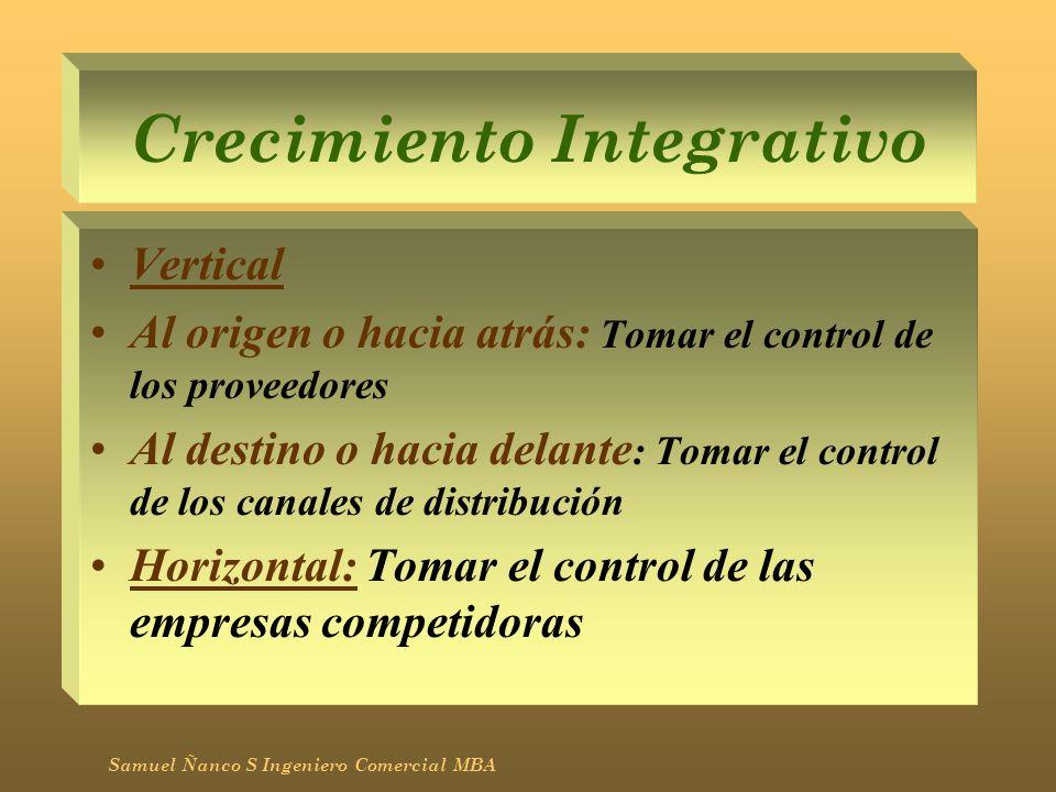 Crecimiento Integrativo Vertical Al origen o hacia atrás: Tomar el control de los proveedores Al destino o hacia delante : Tomar el control de los can