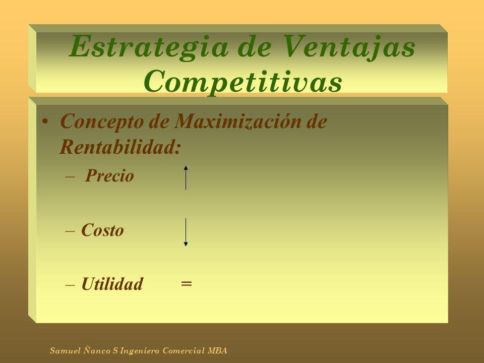 Estrategia de Ventajas Competitivas Concepto de Maximización de Rentabilidad: – Precio –Costo –Utilidad = Samuel Ñanco S Ingeniero Comercial MBA