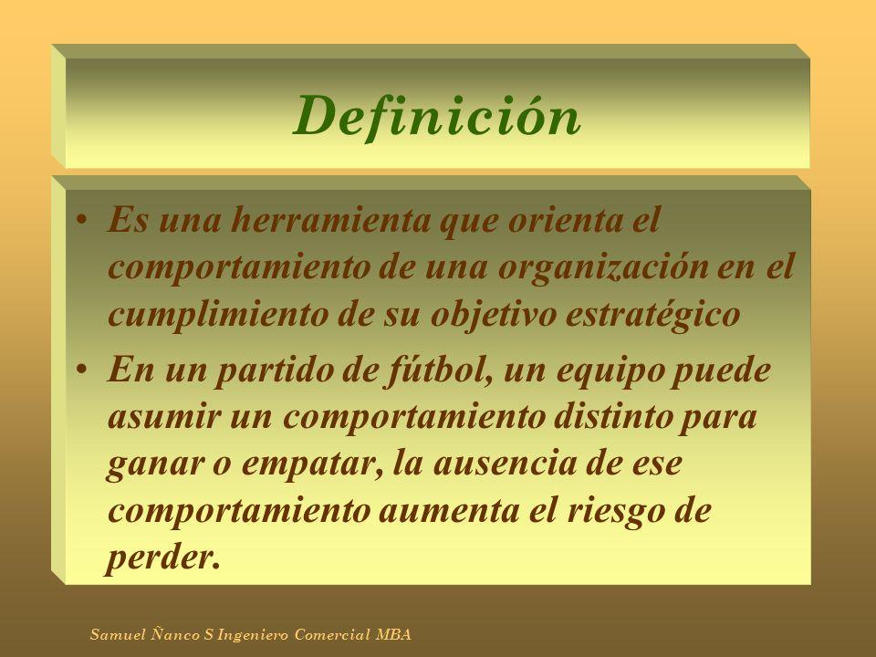 Definición Es una herramienta que orienta el comportamiento de una organización en el cumplimiento de su objetivo estratégico En un partido de fútbol,
