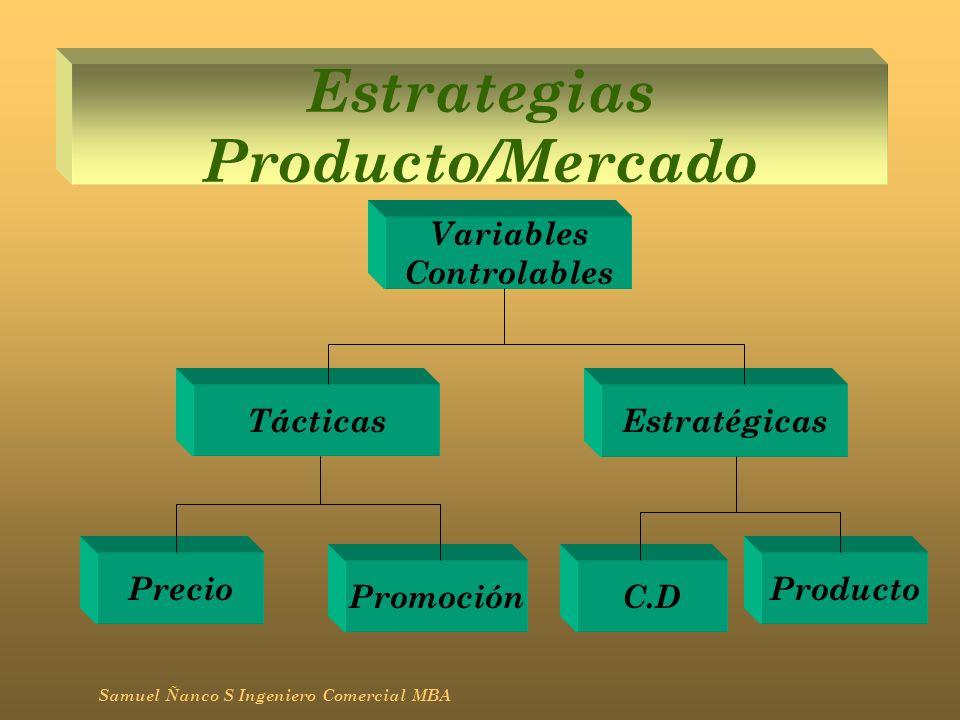 Variables Estratégicas Canal de Distribución = Mercado Producto Samuel Ñanco S Ingeniero Comercial MBA