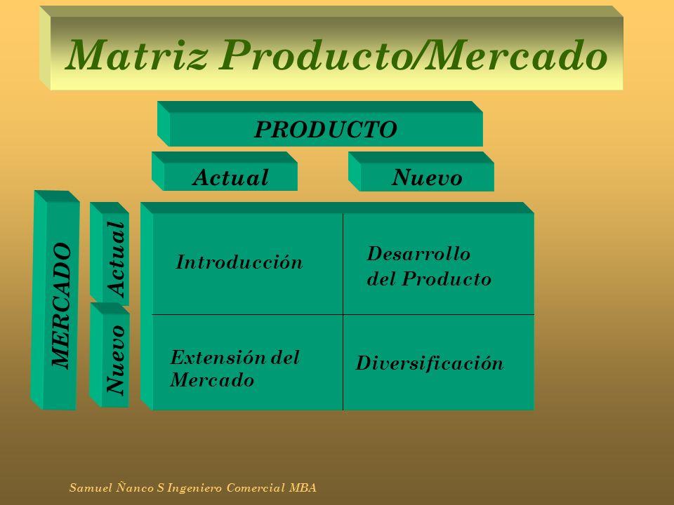 Matriz Producto/Mercado Samuel Ñanco S Ingeniero Comercial MBA Introducción Desarrollo del Producto Extensión del Mercado Diversificación ActualNuevo