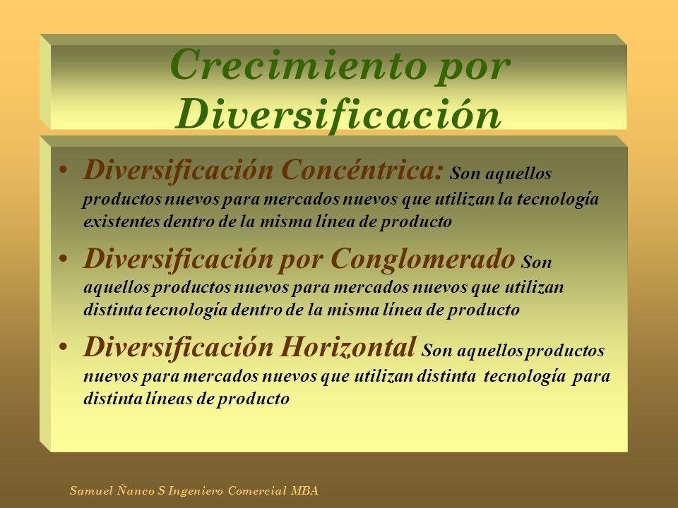 Crecimiento por Diversificación Diversificación Concéntrica: Son aquellos productos nuevos para mercados nuevos que utilizan la tecnología existentes
