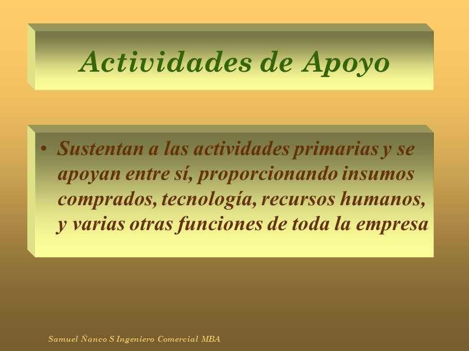 Actividades de Apoyo Sustentan a las actividades primarias y se apoyan entre sí, proporcionando insumos comprados, tecnología, recursos humanos, y var