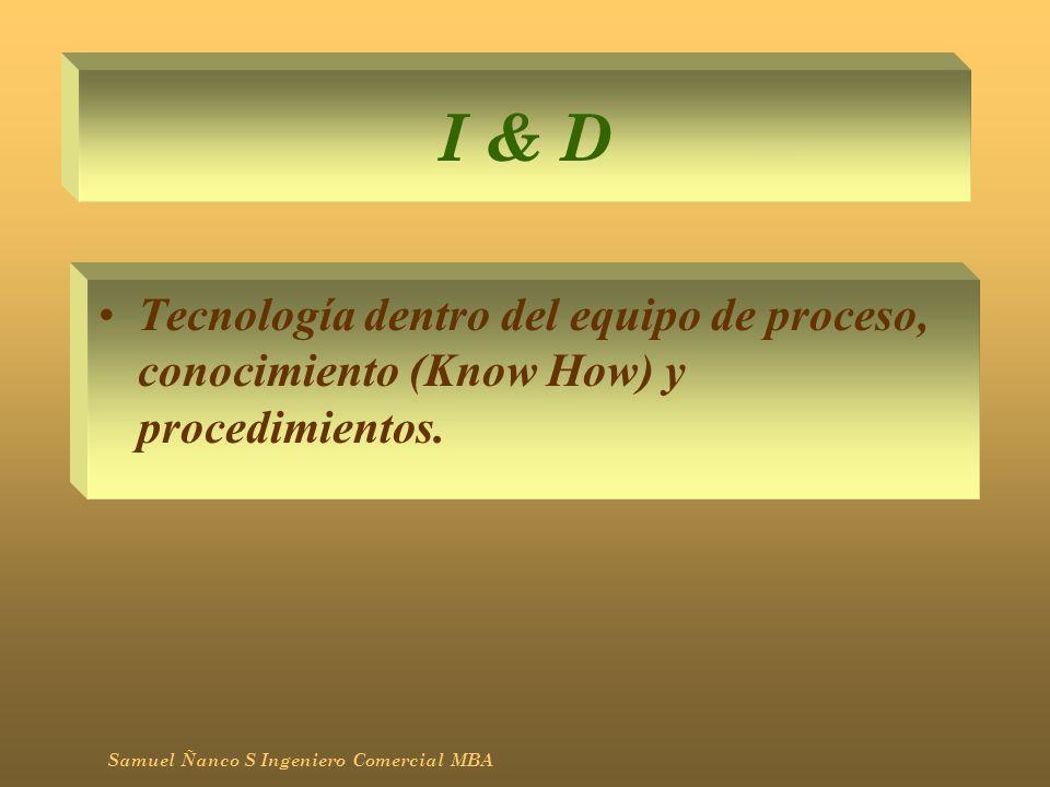 I & D Tecnología dentro del equipo de proceso, conocimiento (Know How) y procedimientos. Samuel Ñanco S Ingeniero Comercial MBA