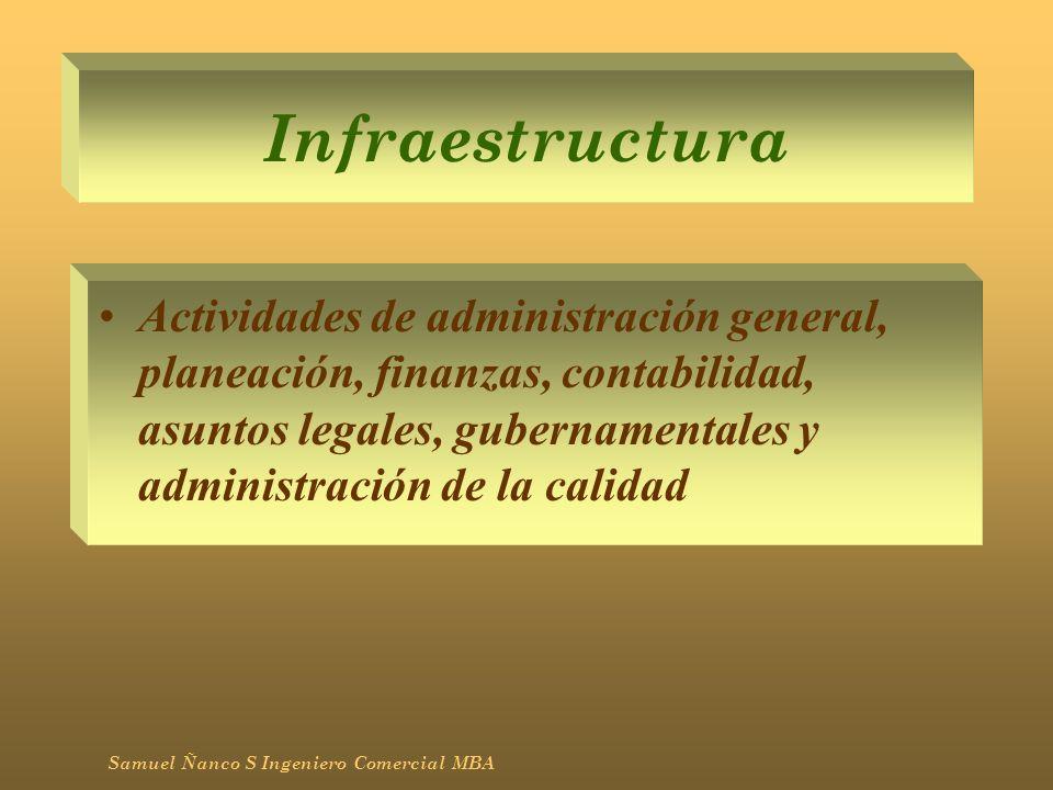 Infraestructura Actividades de administración general, planeación, finanzas, contabilidad, asuntos legales, gubernamentales y administración de la cal