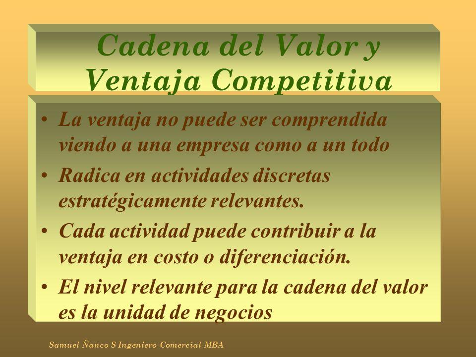 Cadena del Valor y Ventaja Competitiva La ventaja no puede ser comprendida viendo a una empresa como a un todo Radica en actividades discretas estraté