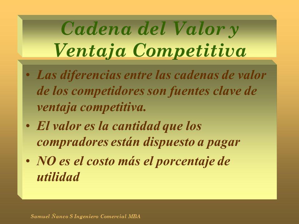 Cadena del Valor y Ventaja Competitiva Las diferencias entre las cadenas de valor de los competidores son fuentes clave de ventaja competitiva. El val