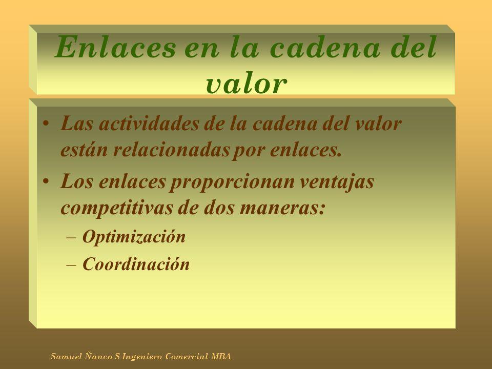 Enlaces en la cadena del valor Las actividades de la cadena del valor están relacionadas por enlaces. Los enlaces proporcionan ventajas competitivas d