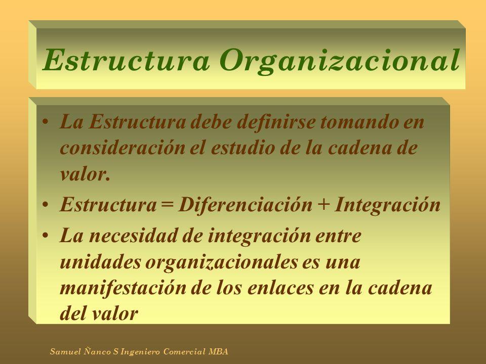 Estructura Organizacional La Estructura debe definirse tomando en consideración el estudio de la cadena de valor. Estructura = Diferenciación + Integr