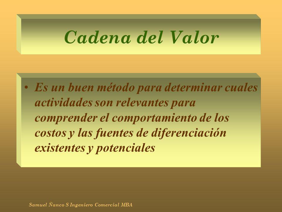 Cadena del Valor Es un buen método para determinar cuales actividades son relevantes para comprender el comportamiento de los costos y las fuentes de