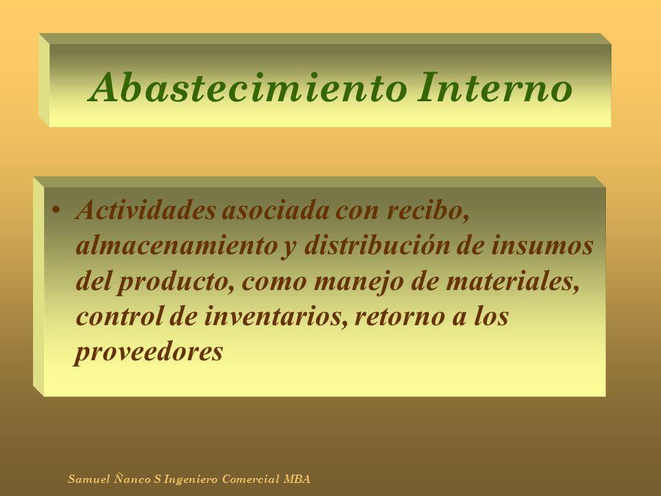 Abastecimiento Interno Actividades asociada con recibo, almacenamiento y distribución de insumos del producto, como manejo de materiales, control de i