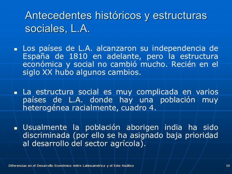 Diferencias en el Desarrollo Económico entre Latinoamérica y el Este Asiático10 Antecedentes históricos y estructuras sociales, L.A. Los países de L.A