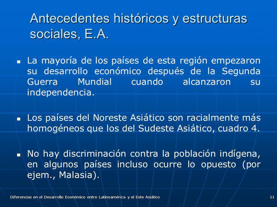 Diferencias en el Desarrollo Económico entre Latinoamérica y el Este Asiático11 Antecedentes históricos y estructuras sociales, E.A. La mayoría de los