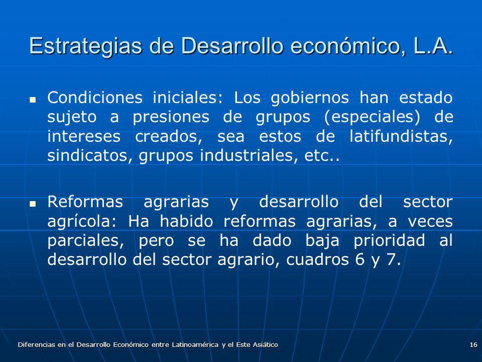 Diferencias en el Desarrollo Económico entre Latinoamérica y el Este Asiático16 Estrategias de Desarrollo económico, L.A. Condiciones iniciales: Los g