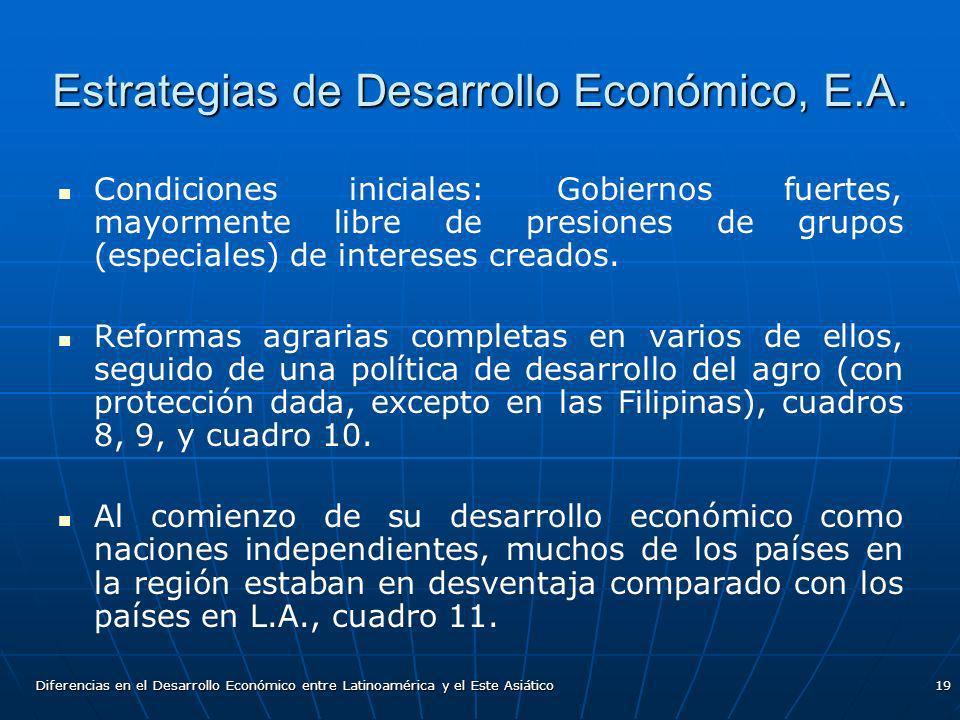 Diferencias en el Desarrollo Económico entre Latinoamérica y el Este Asiático19 Estrategias de Desarrollo Económico, E.A. Condiciones iniciales: Gobie
