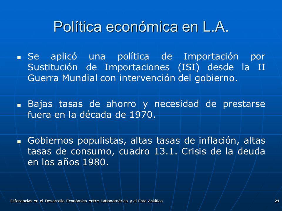 Diferencias en el Desarrollo Económico entre Latinoamérica y el Este Asiático24 Política económica en L.A. Se aplicó una política de Importación por S