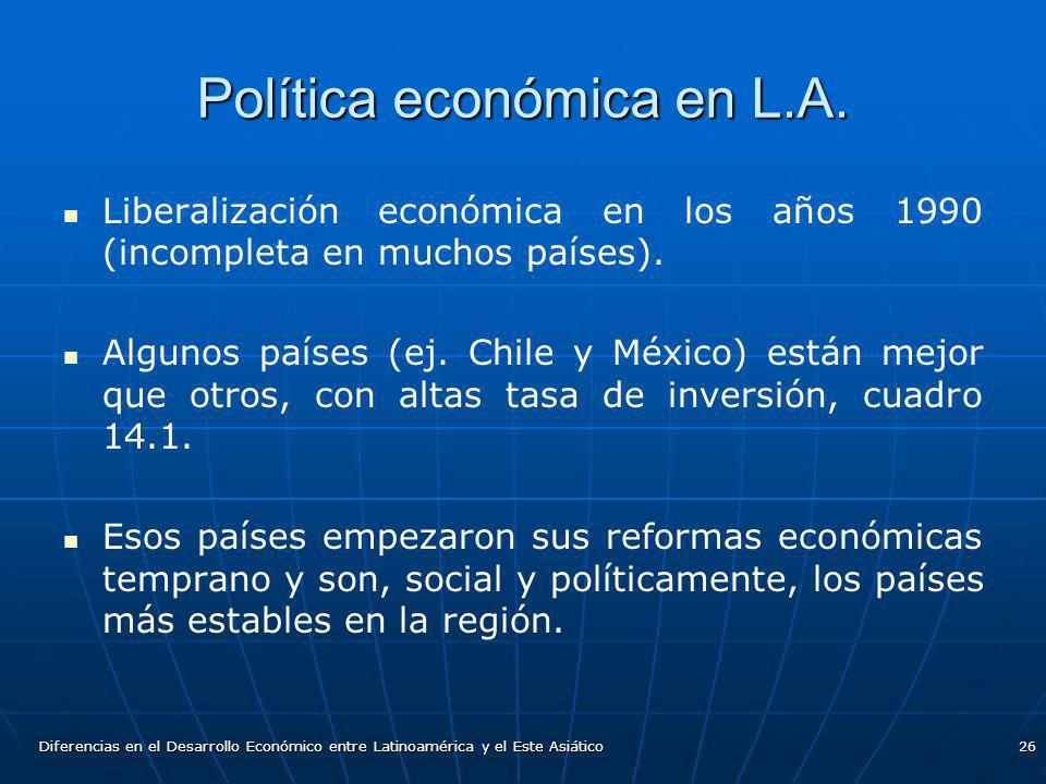Diferencias en el Desarrollo Económico entre Latinoamérica y el Este Asiático26 Política económica en L.A. Liberalización económica en los años 1990 (