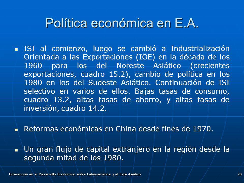 Diferencias en el Desarrollo Económico entre Latinoamérica y el Este Asiático28 Política económica en E.A. ISI al comienzo, luego se cambió a Industri