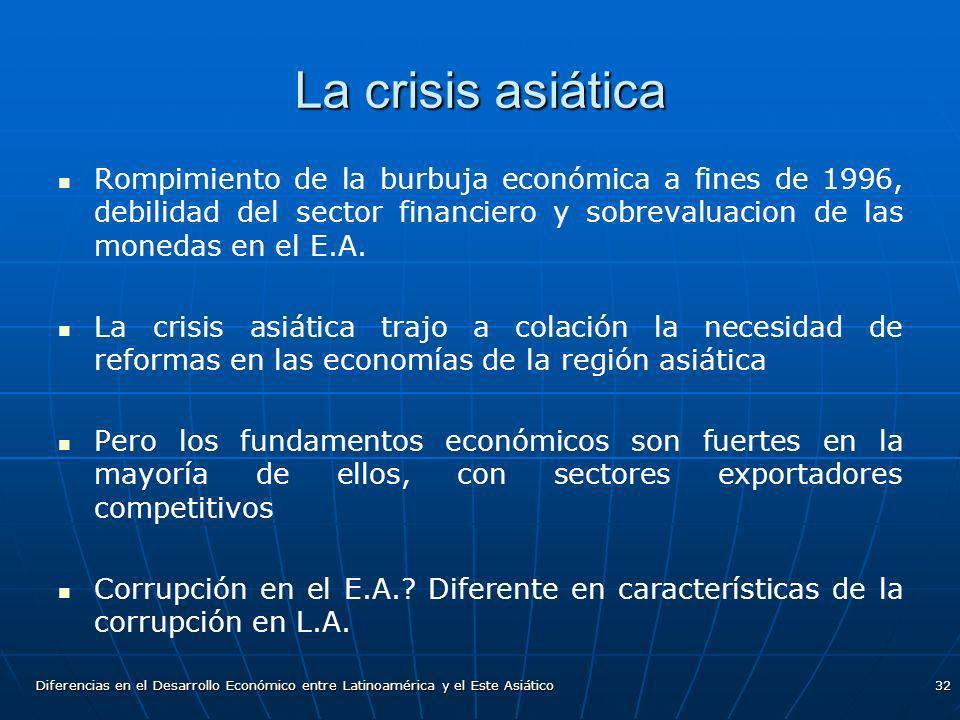 Diferencias en el Desarrollo Económico entre Latinoamérica y el Este Asiático32 La crisis asiática Rompimiento de la burbuja económica a fines de 1996