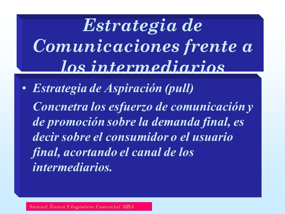 Estrategia de Comunicaciones frente a los intermediarios Estrategia de Aspiración (pull) Concnetra los esfuerzo de comunicación y de promoción sobre l