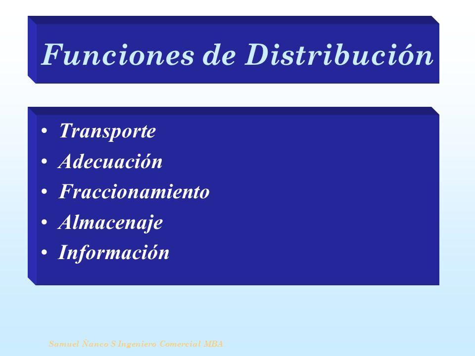 Funciones de Distribución Transporte Adecuación Fraccionamiento Almacenaje Información Samuel Ñanco S Ingeniero Comercial MBA