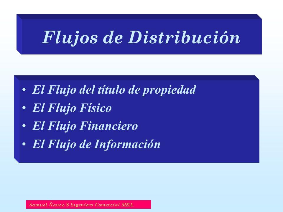 Flujos de Distribución El Flujo del título de propiedad El Flujo Físico El Flujo Financiero El Flujo de Información Samuel Ñanco S Ingeniero Comercial