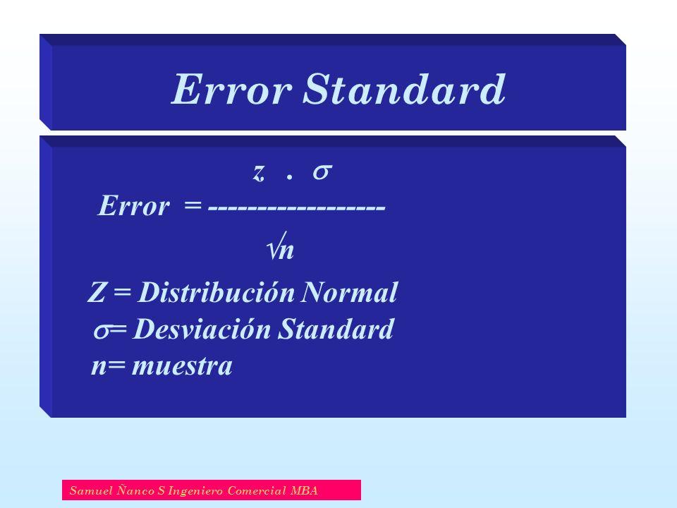 Error Standard z. Error = ------------------ n Z = Distribución Normal = Desviación Standard n= muestra Samuel Ñanco S Ingeniero Comercial MBA