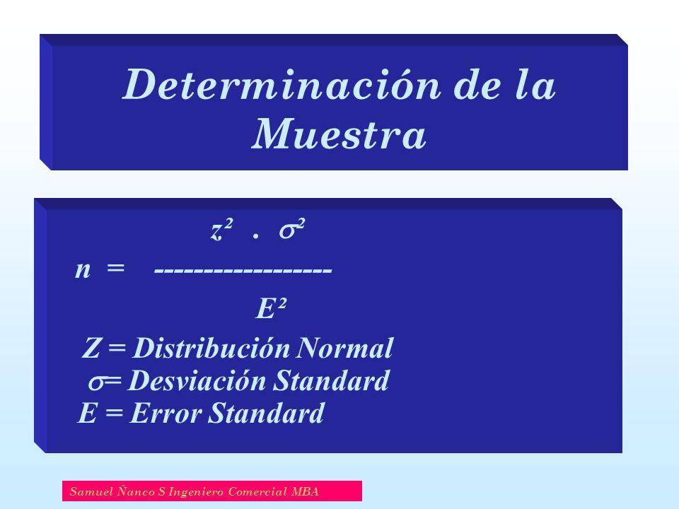 Determinación de la Muestra z². ² n = ------------------ E² Z = Distribución Normal = Desviación Standard E = Error Standard Samuel Ñanco S Ingeniero