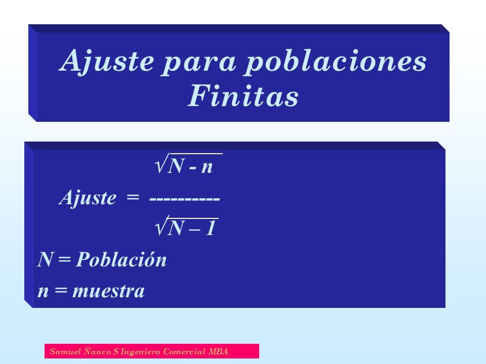 Ajuste para poblaciones Finitas N - n Ajuste = ---------- N – 1 N = Población n = muestra Samuel Ñanco S Ingeniero Comercial MBA